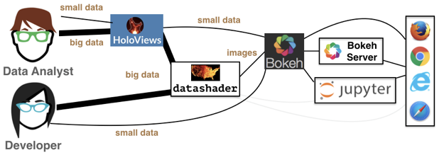 3 Interactivity — Datashader 0 7 0 documentation
